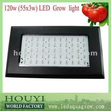 professional make best selling and cheapest price rectangle led grow lights 300w 120w 90w