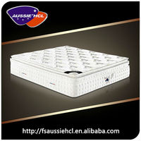 Best product king coil pocket spring mattress