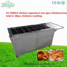 meat roasting machine/Stainless steel duck/chicken roasting machine
