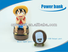 Luffy power bank 2000mAh for smartphone