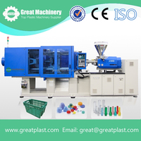 Plastic injection molding/moulding machine price