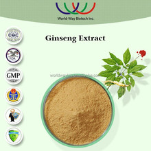 Natural Kosher HACCP certified ginseng extract free pesticide,herb extracts 10% polysaccharides panax ginseng c.a.meyer