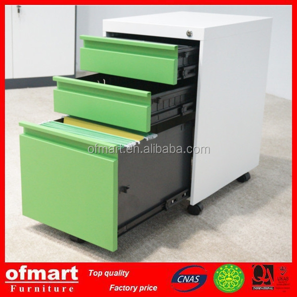 steel drawer cabinet systems 3
