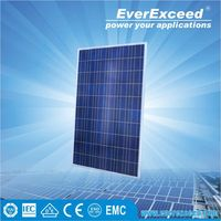 EverExceed high specification 255W Polycrystalline Solar module for solar home system mounted in roof