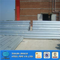 BS1387 hot dipped galvanized steel pipe made in China