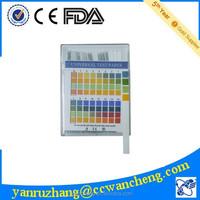 FDA water testing paper