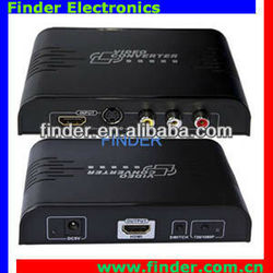 1080P HDMI to RCA/AV converter with Scaler