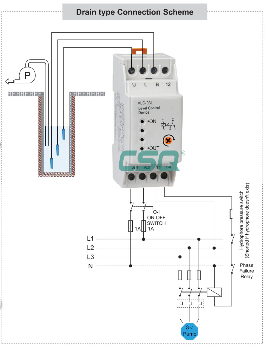 Suitable For Single And Three Phase Water Level Controller Buy Circuit Diagram Of A Failure When The Liquid Reaches Upper Electrode U Then Relay Energizes Its Contacts To Turn On Draining Pump
