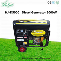 diesel generator block diagram/diesel generator silencers/silent diesel generator 3-phase 50hz 220v/380v