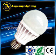 10w E27 Led new products looking for distributors