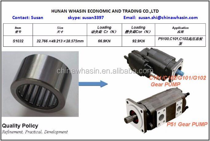 needle bearing for gear pump P5100 C101 C102.jpg