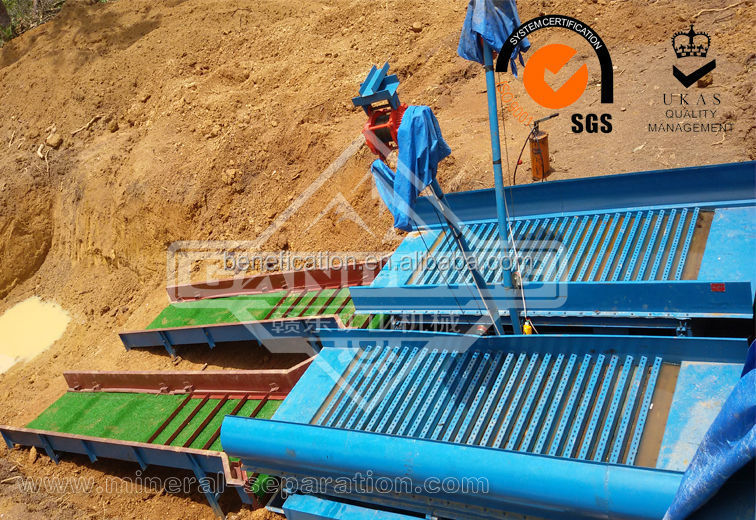 Mini Gold Plant : River sand mini gold mining dredge washing plant for sale