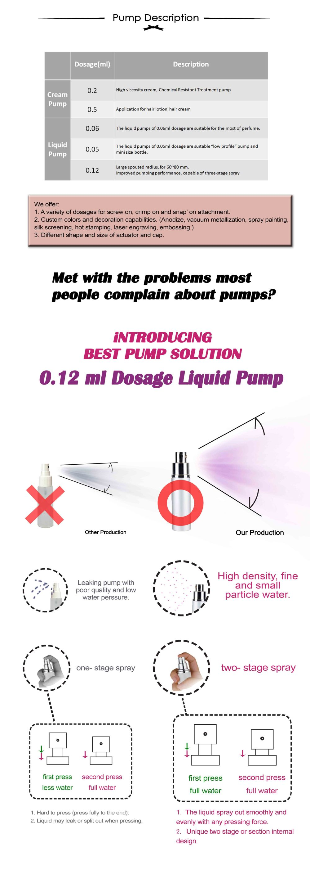 pump spray.jpg
