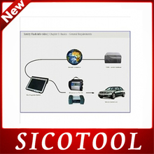 hot sale ce approval Online SCN Coding for Mercedes compact 3 and 4 auto service for one time online service with best price