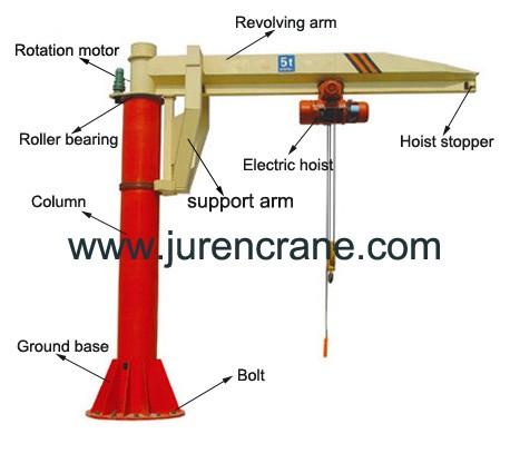 jib crane details.jpg