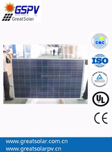 New products! 300w solar panels with good quality and high efficiency, solar panel production line in china export to japan