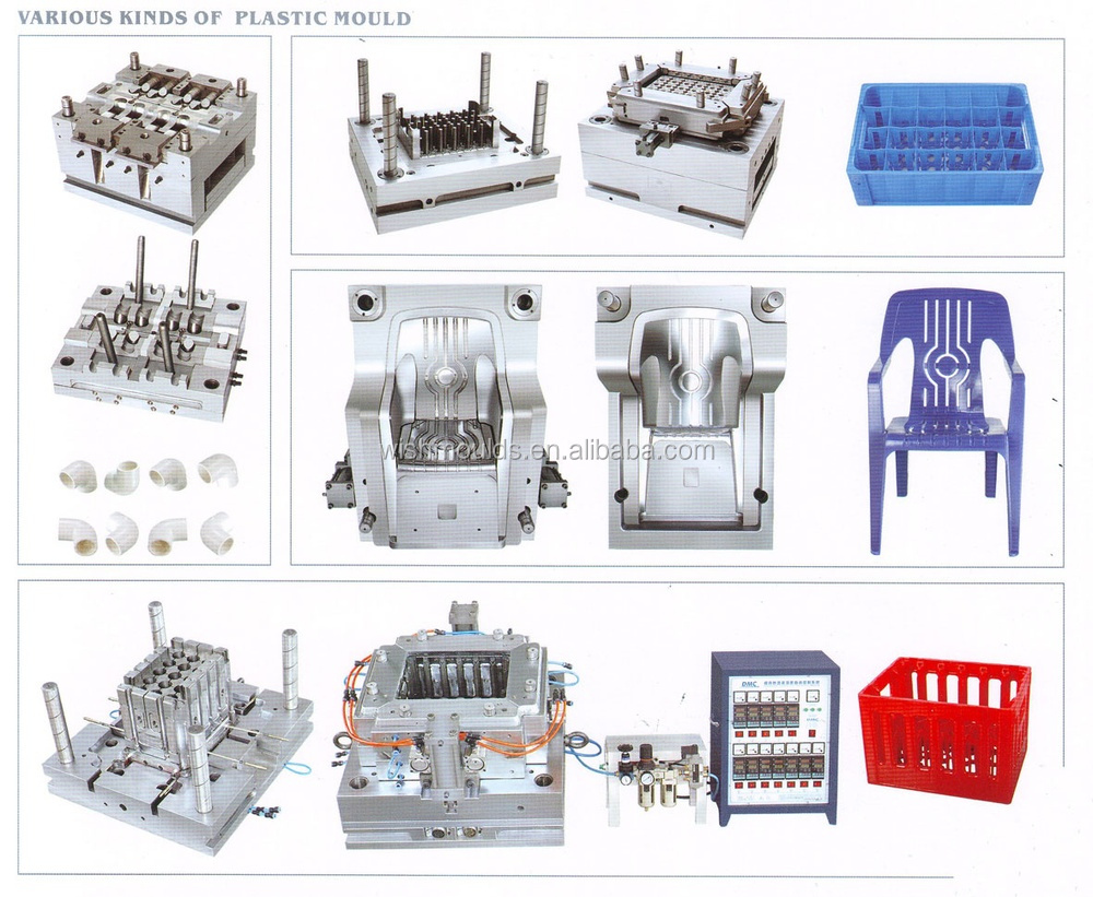 Factory Price Custom Injection Molded Parts M6 Insert Nutm8 Sewing Machine Diagram Worksheet Plastic Mould