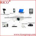 Promoción ricoo UC28 Mini proyectores HD 3D Andriod Proyector