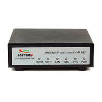 7/24 IVR Services,VoIP PBX system,IP PBX02 2 ports FXO modules can support SIP Trunk/Analog Trunk/T1/E1 module