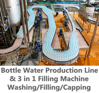 Complete Mineral Water Bottling Production Plant