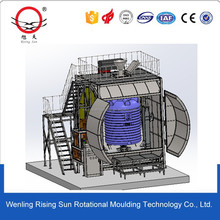 Rotomoulding products and rotomolding machine
