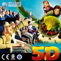 Mainland professional 3d 4d 5d 6d cinema theater movie system suppliers