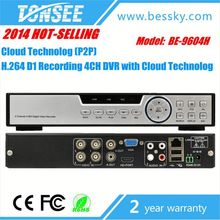 New cctv pci dvr video capture card hd-sdi dvr manufacturer Standard H.264 DVR Support 1pcs 3TB HDD