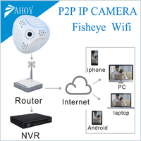 360 degree camera with dvr,360 wifi camera ip,360 web camera