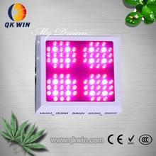 Best for greenhouse tomato led grow light 250w dual spectrum