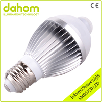 High Heat Resistant 7W Globe Infrared Sensor Smart Led Light Bulb