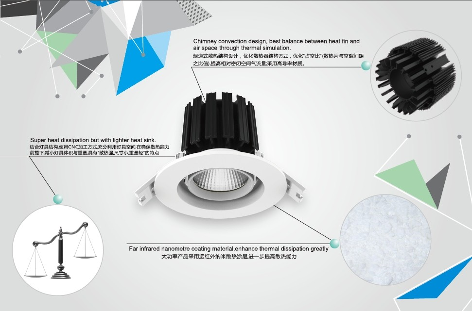 high performance 10-50W Citizen/Sharp COB LED Downlight 3 years warranty