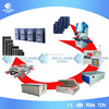 Keyland 3MW 5MW10MW Semi Auto Solar Panel Production Line For Solar Panel Making Machine