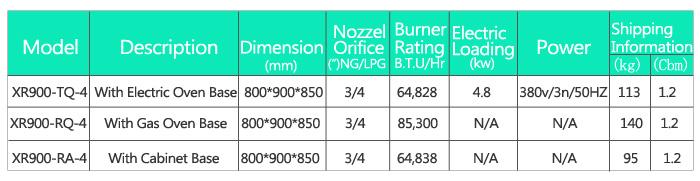 4-open-burners-range2_04.jpg