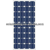 High Efficiency 50W 60W CE/TUV Monocrystalline Silicon photovoltaic Solar Panels