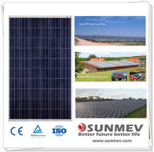 High efficiency poly solar power panel 250w watt for China supplier with cheap price