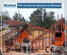 Xinhai Scheelite Flotation Production Line , Flotation Plant