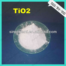 Paint r-2195 titanium dioxide rutile pigment