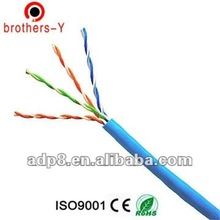 date cable cat5e cca/bc/ccau/ccam fluke test free sample