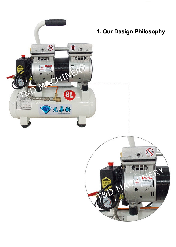 Variable Speed Small Electric Motors For Sale