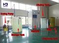 hipoclorito de sodio de la célula de electrólisis para la planta de agua