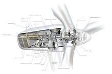 600KW~3MW wind turbine ; wind turbine hub ; wind turbine generator