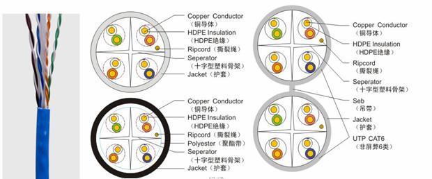 UL CMX/CM/CMR/CMP Certified Cat5e Cat6 Cat7 Ethernet Lan Cables