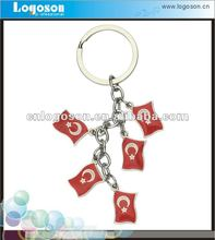 We have ten years experience to make epoxy key ring, it can be used as collection souvenir