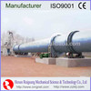 Heat selling the cement rotary kiln refractory