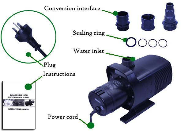 Factory Price Sewage Single-Stage Plastic Electric Centrigual Water Submersible Pump