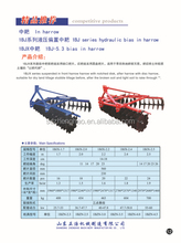 good performance rotary disc plow/disc plows for sale/tractor disc plow for sale high efficiency