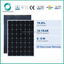 Can be OEM monocrystalline silicon 275w pv solar panel price pakistan price