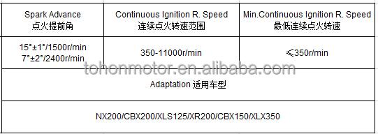 Parameter_CG125_Kick_Start_CDI_NX200.jpg