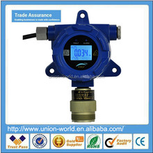 Fixed hydrogen sulfate H2S online explosion proof gas detector