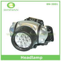 23 Lumens LED Head lamp,head led lamp